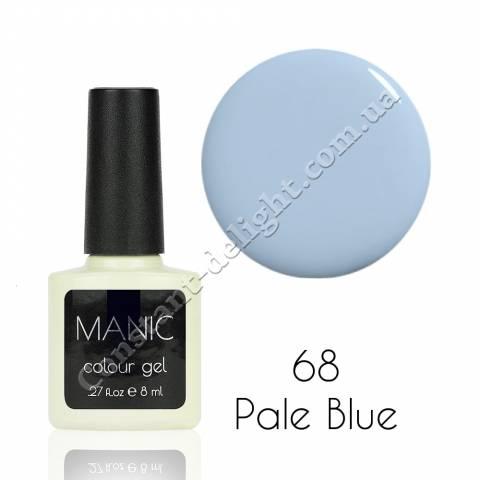 Гель-лак для ногтей MANIC №68